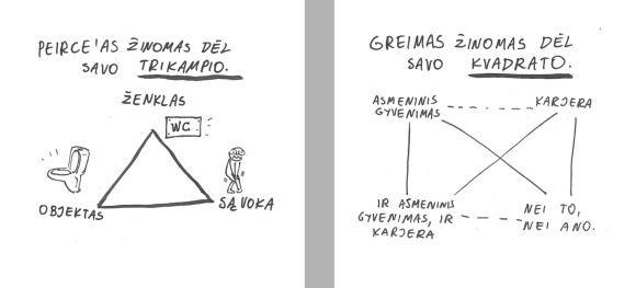 14_Greimas5
